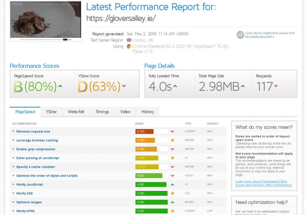 Gtmetrix showing the improvement in score and page load speed