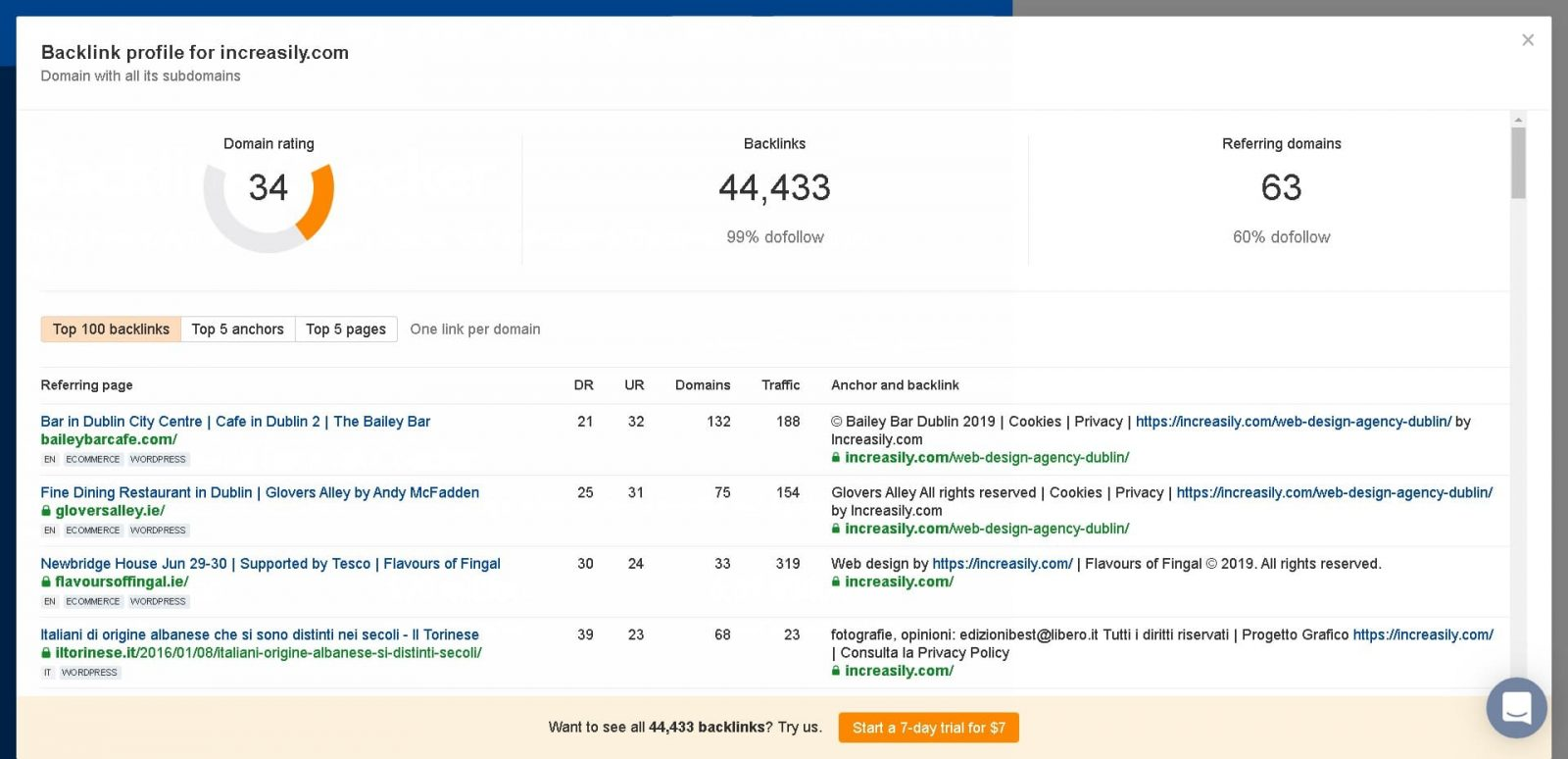 Google Link Attributes: What You Need to Know 4
