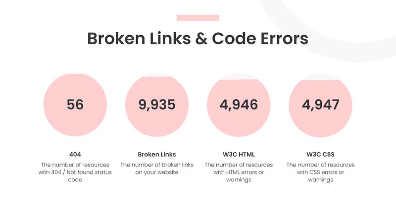 broken links and code errors seo slide